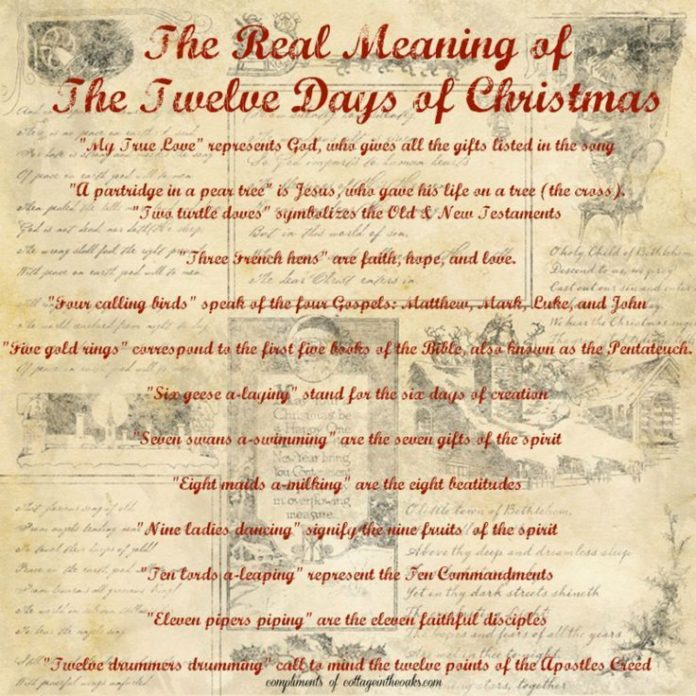 Diy home decor ideas the real meaning of the 12 days of christmas free printable great - Home decor ideas diy ...